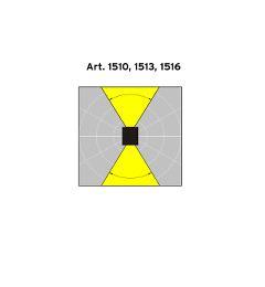 Art. 1510, 1513, 1516