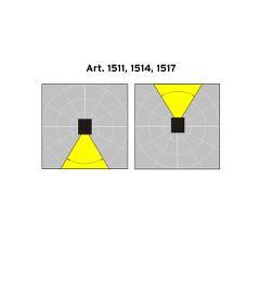 Art. 1511, 1514, 1517